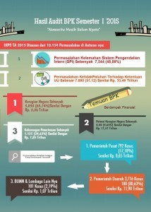 FITRA Infograpis